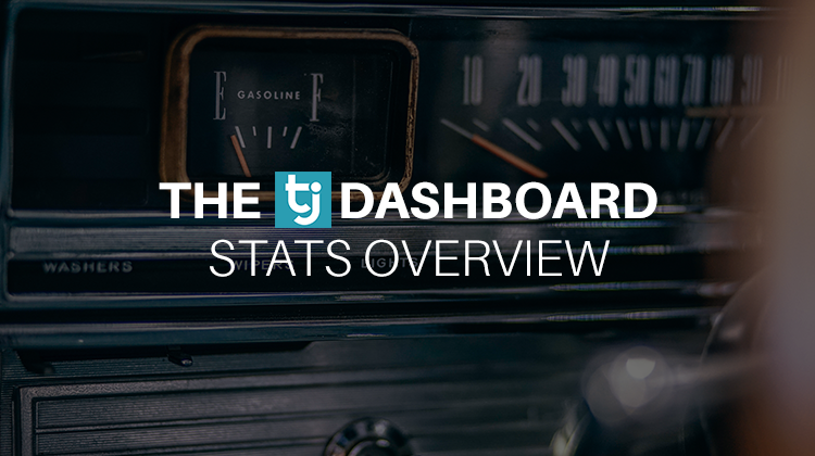 Dashboard: Stats Overview