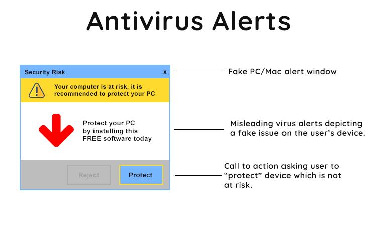 antivirus abusive
